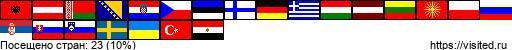 [Зображення: flagmap.php?visited=ALATBYBAHRCZEEFIDEGR...SISEUATREG]